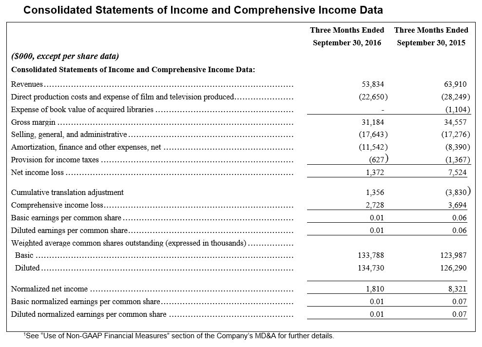 q1-2017earnings-table-2-consolidated-statements-of-income-and-comprehensive-income-data